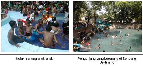 Obyek Wisata Tuban Informasi Jawa Timur Lokasi Desa Bektiharjo Kec