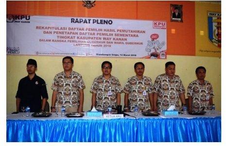 Kpud Kanan Dps Pilgub Lampung 2018 Berjumlah 324 401 Mata