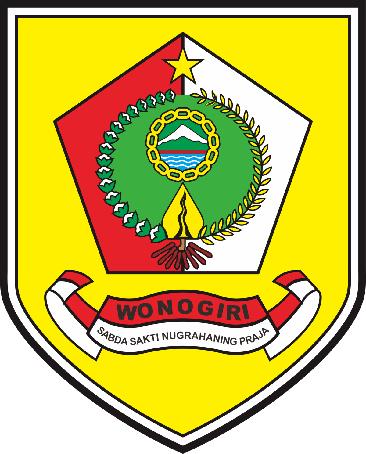 Kabupaten Wonogiri Wikipedia Bahasa Indonesia Ensiklopedia Bebas Alun Kota Kab