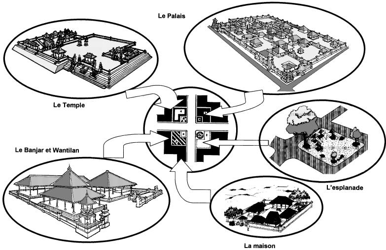 International Seminar Knowledge City Spirit Character Description Cosmologically Good Space