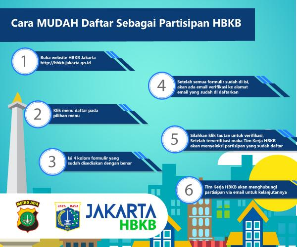Jakarta Pusat Pemerintah Kota Administrasi Pasar Tanah Abang Blok