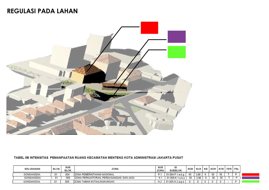 Yonw Architecture Design Blog Picture Taman Menteng Kota Administrasi Jakarta