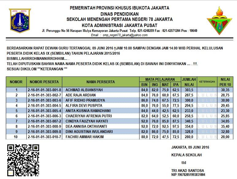 Smp Negeri 78 Jakarta Pengumuman Kelulusan Kelas Ix 11 Juni