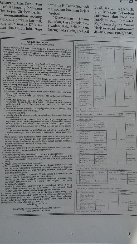 Lelang Direktorat Jenderal Kekayaan Negara Kementerian Keuangan Bangunan Pemerintah Kabupaten