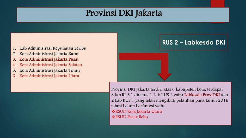 Oleh Siti Romlah Mkm Direktorat Mutu Akreditasi Ppt Download Provinsi