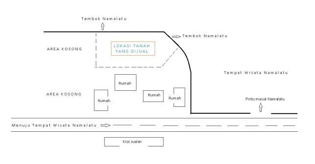 Maluku Ambon Dijual Waa2 Tanah Kota Waterboom Waitatiri