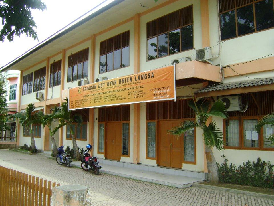 Sekolah Kita Slideshow Maker Museum Rumah Cut Nyak Dhien Kota