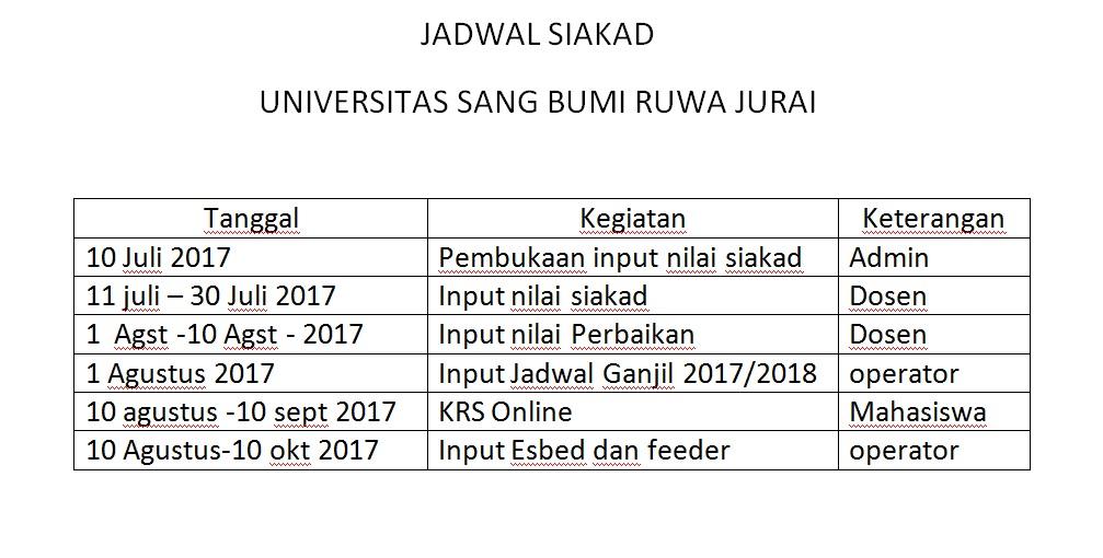 Universitas Saburai Ruwa Jurai Kota Bandar Lampung