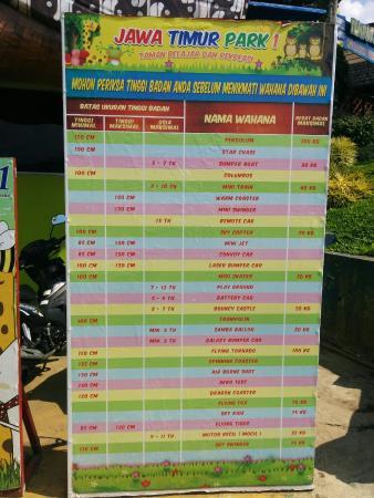 Aneka Wahana Jawa Timur Park 1 Batu Picture Kota