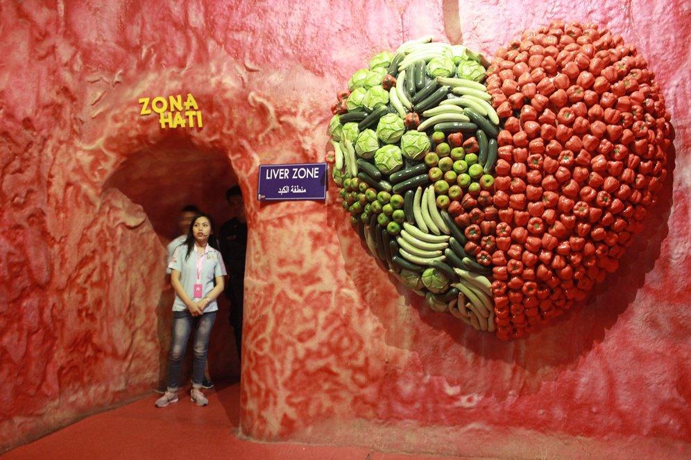 Malang Merdeka Foto Menelusuri Pabrik Manusia Museum Hayo Tebak Kira