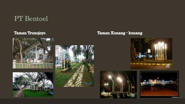 Model Csr Kota Malang Pbk Kelas Fia Ub 2015 Pt