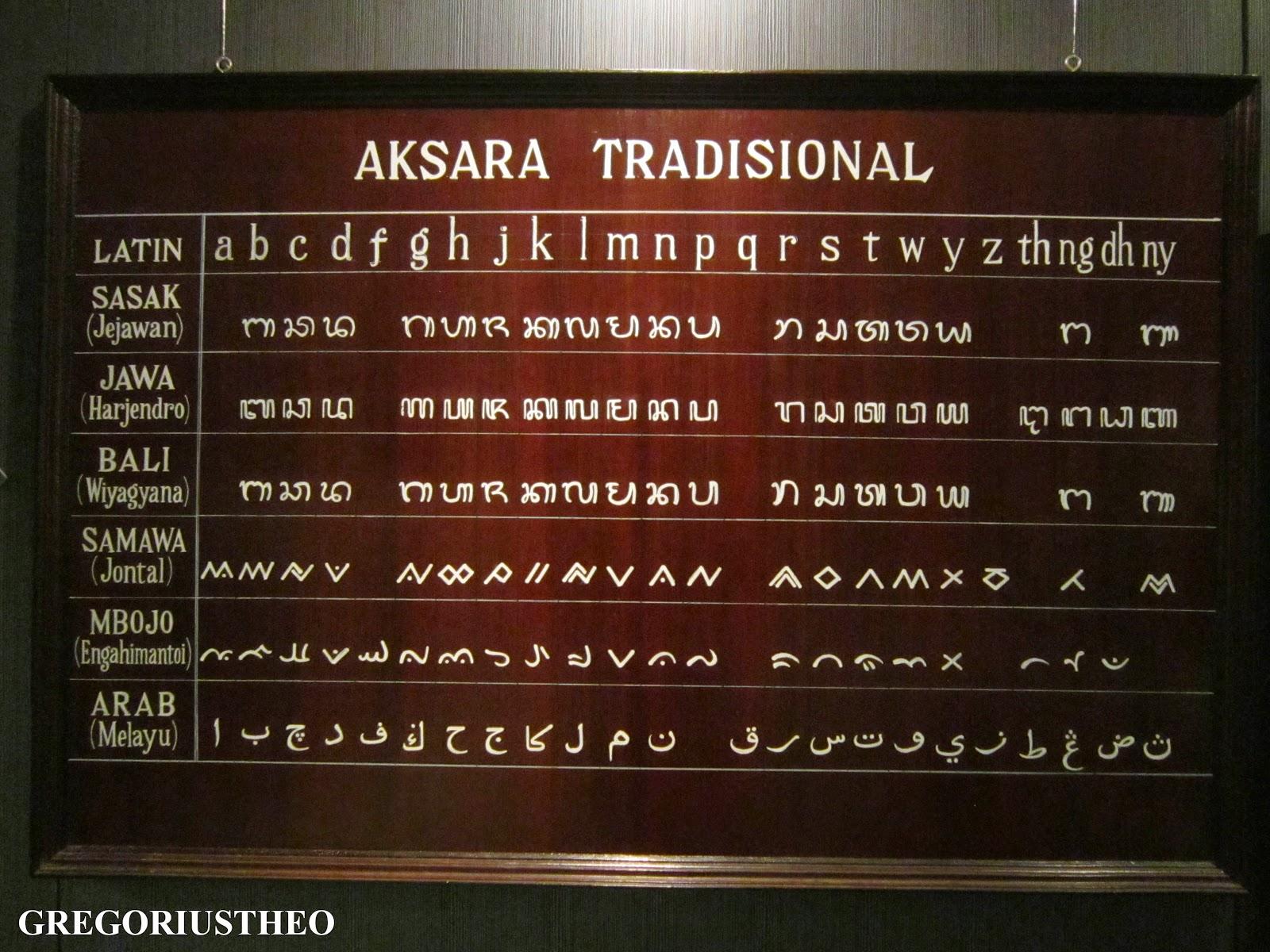 Museum Negeri Nusa Tenggara Barat Mataram Pulau Lombok Indonesia Kota