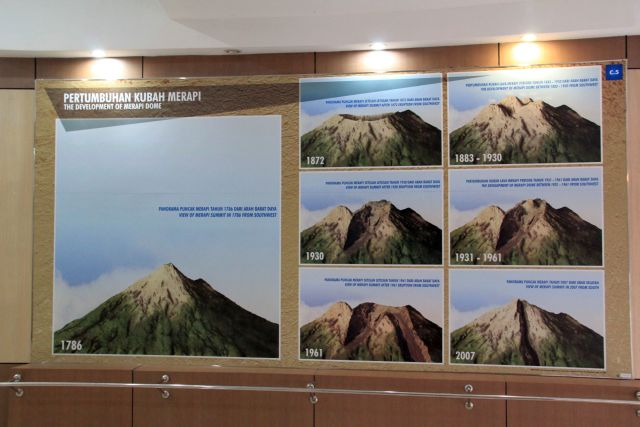 Museum Negeri Provinsi Nusa Tenggara Barat Kota Mataram