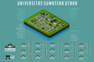 Universitas Sumatera Utara Beranda Petaikonikusu Penangkaran Rusa Kota Medan