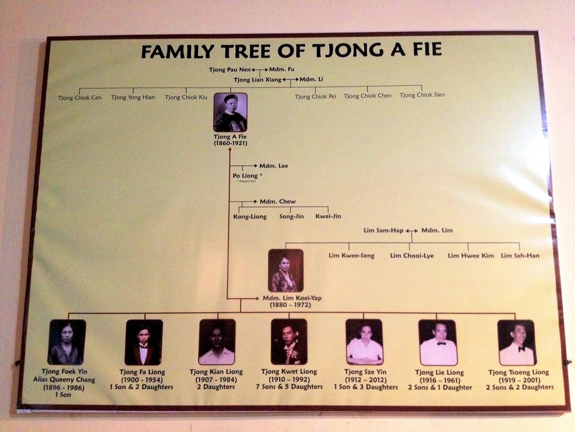 Rumah Tjong Fie Eat Play Repeat Silsilah Keluarga Kota Medan