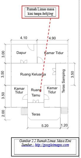 Nalatrisudapradnyani Gambar 2 Rumah Limas Sumber Http Googleimages Sumatera Selatan