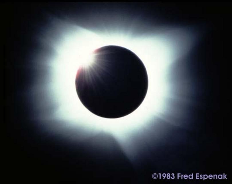 Sambut Gerhana Matahari Total Berbagai Kegiatan Disiapkan 1983 Tugu Kota
