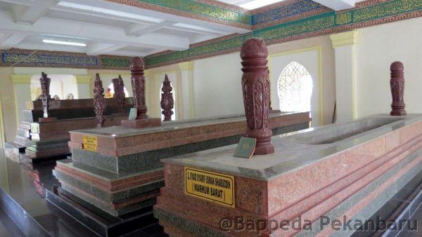 Bappeda Kota Pekanbaru Badan Perencanaan Pembangunan Daerah Situs Makam Lokasi