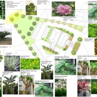 Works Arta Adiputra Architect Gate Cluster Citraland Bandar Lampung Taman