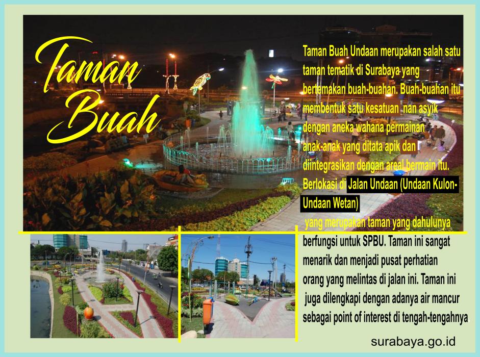 Surabaya Id Taman Buah Undaan Kota