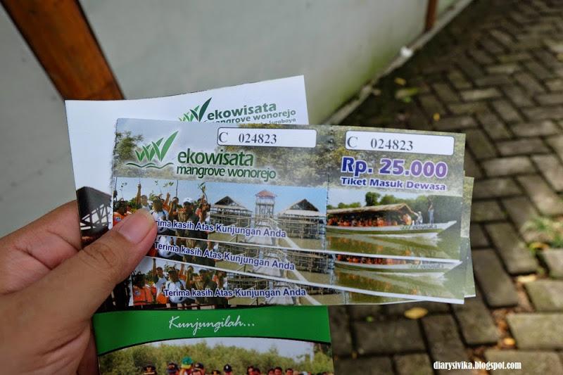 Wisata Surabaya Mangrove Wonorejo Diarysivika Food Travel Dibrosur Membaca Jenis