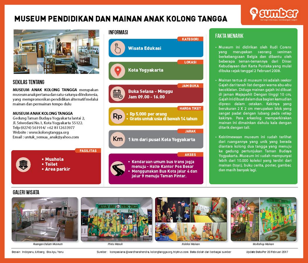 Museum Pendidikan Mainan Anak Kolong Tangga Png Kota Yogyakarta