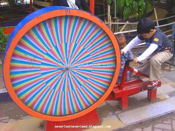 Taman Pintar Kids Holiday Spots Liburan Anak Informasi Event Yogyakarta